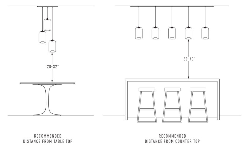 Calculate the Height of Your Pod Modern Pendant Light Above a Surface