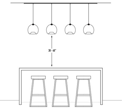 Calculating Pendant Height - Countertop